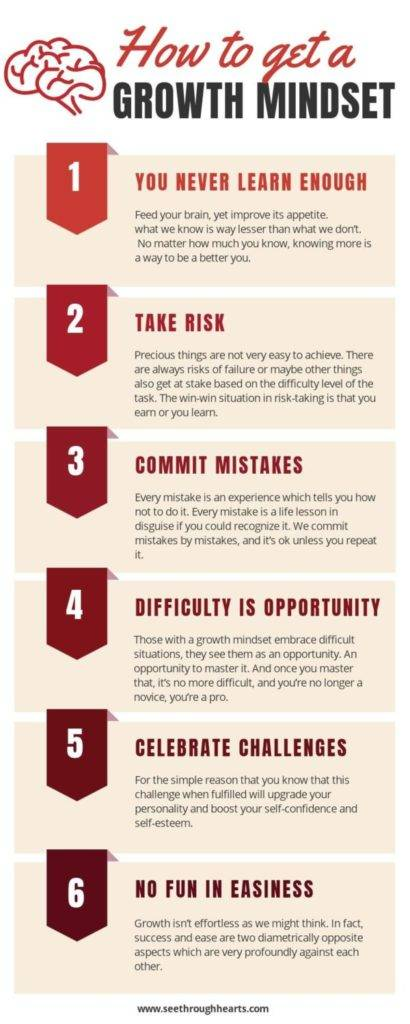 how to get a growth mindset infographics