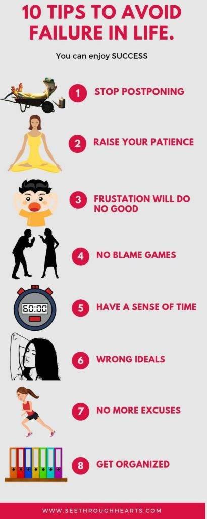 Avoid failure infographics