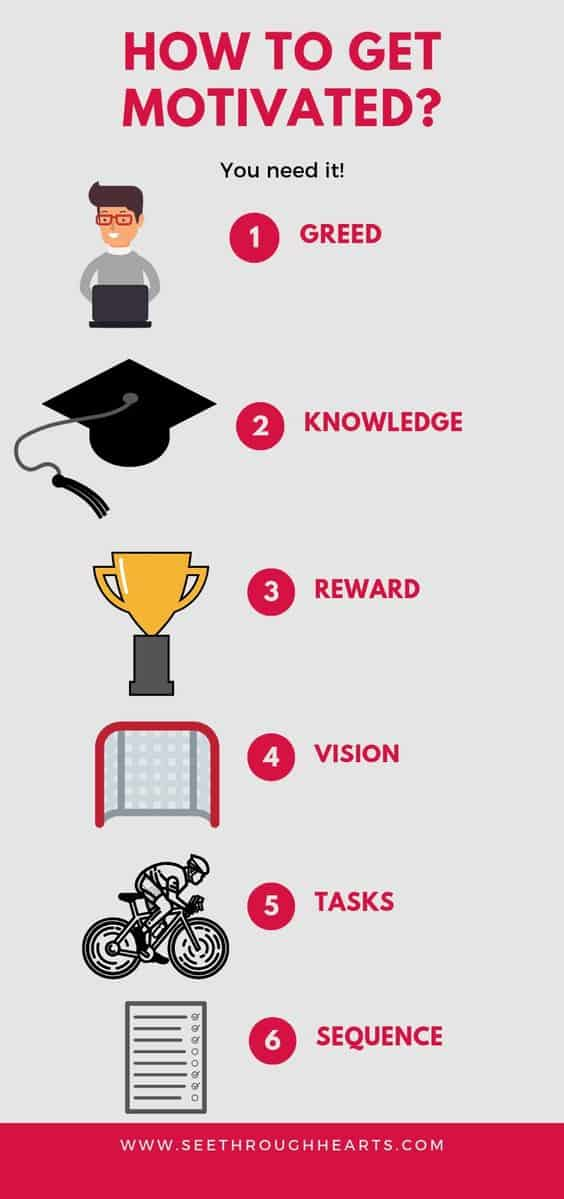 how to get motivated infographic